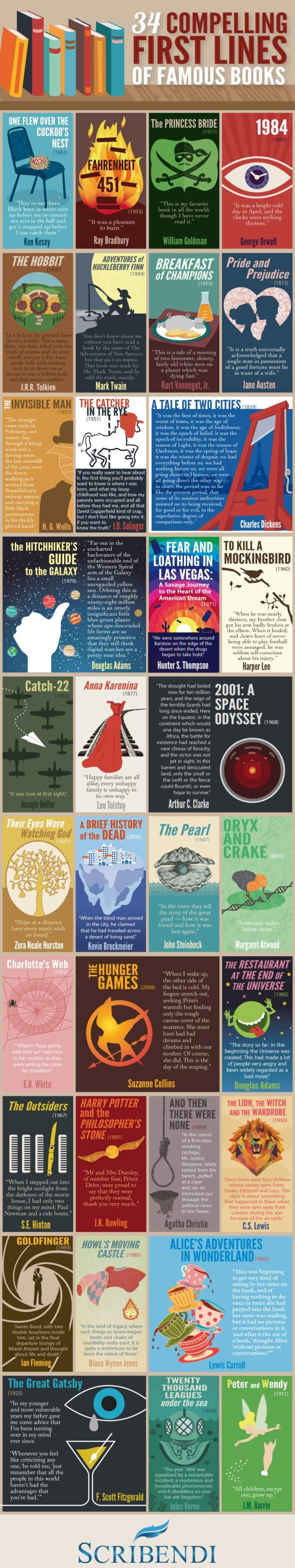 34 Compelling First Lines of Famous Books - Scribendi.com - Infographic