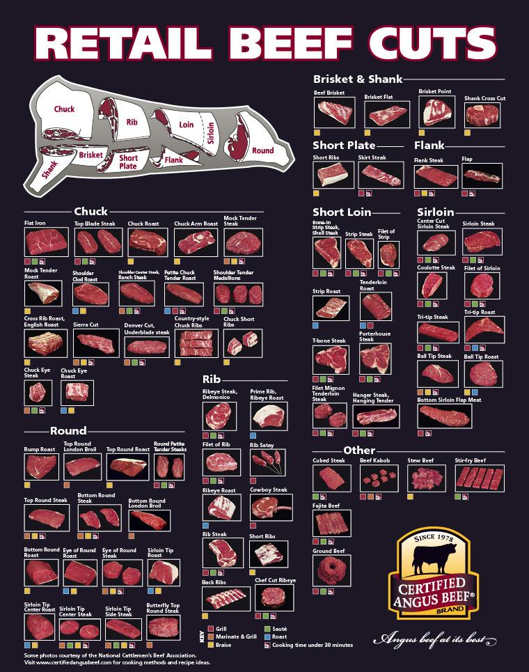 beef-cuts-4