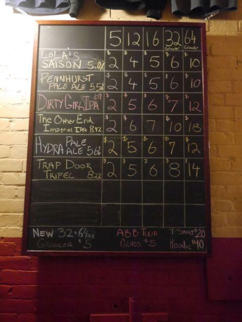 Mass Breweries 14