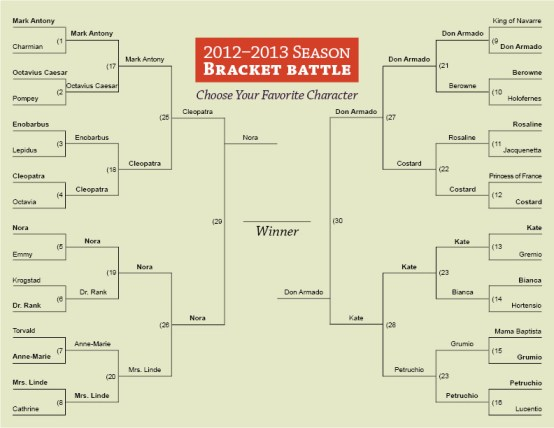 Bracket Battle Round Finals