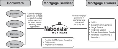 bank of america mortgage loan status login Can download on on the site melbourneovenrepairs.com.au