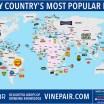 As cervejas mais populares em cada país