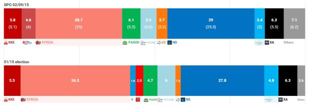 elezioni-grecia-gpo
