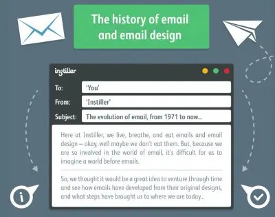 The History of Email & Email Design