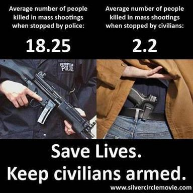 CCW_saves_lives