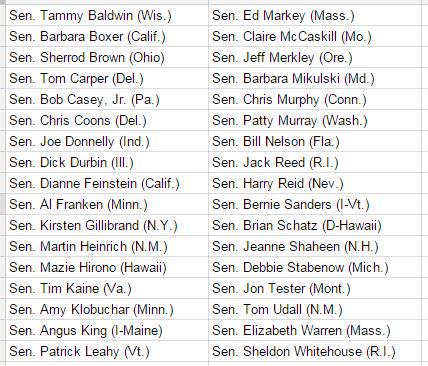 Here are the names of the 34 Democrats who are guaranteeing the nuclear weaponization of the IslamoNazis of Iran.