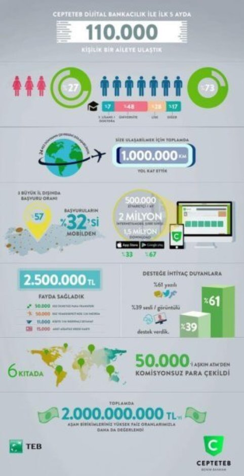 infografik-cepteteb