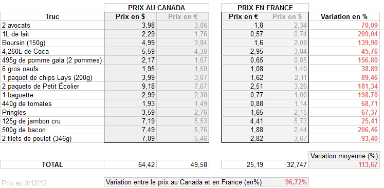 prix_course_canada_france1.jpg