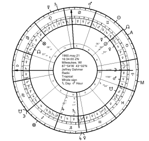 Dahmer's Natal Chart