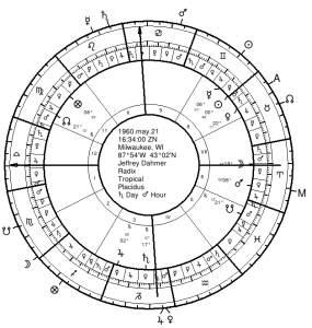 Dahmer's Natal Chart (outer wheel positions are twelfth-parts)