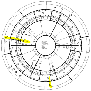 Cancer Announcement transits (outer wheel) to natal chart (inner wheel)