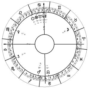 Annie Sprinkle Natal Chart