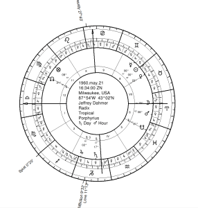 Dahmer's Natal Chart with Lots