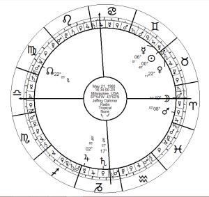 Jeffrey Dahmer's Natal Chart
