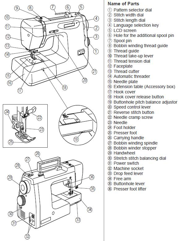 Janome Spare Parts Carnmotors Mesmerizing Brother Sewing Machine Parts