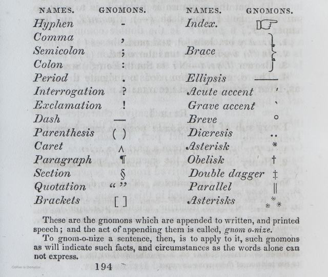 """Marks of punctuation, or """"gnomons"""", as James Brown has them in his 1845 book An English Syntithology. (Image courtesy of Coffee & Donatus.)"""