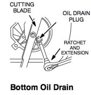 how to change the oil on troy