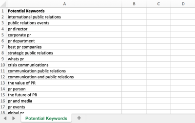 Prevent Keyword Cannibalization in Your Content Marketing Strategy with this Excel Tool - SHIFT ...