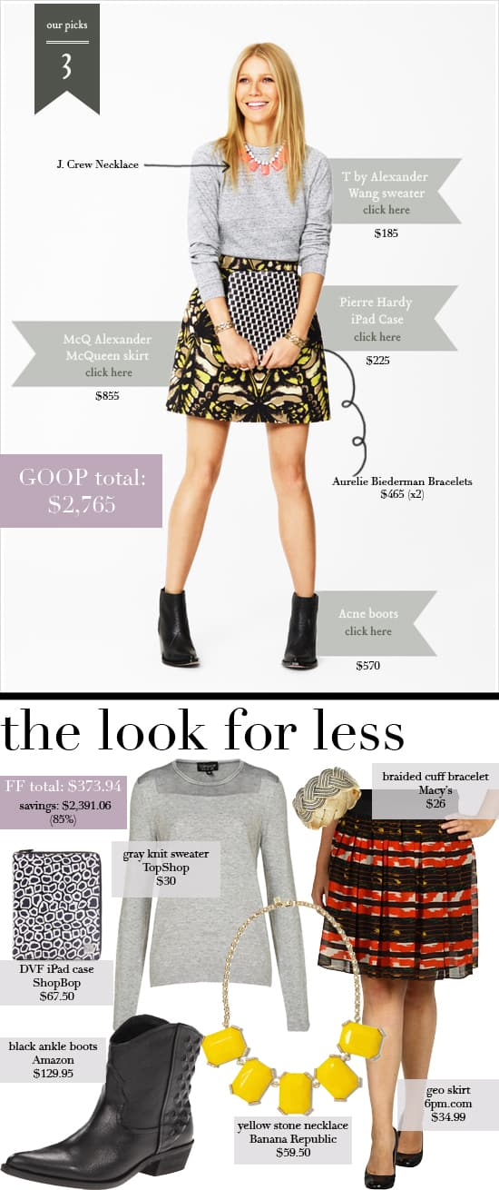 GOOP Net-a-Porter Looks for Less