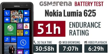 Battery Test GSM Arena