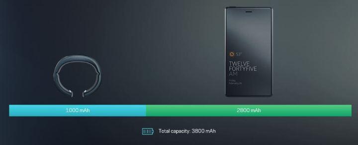 Distribuição de Bateria no Neptune Duo - Showmetech