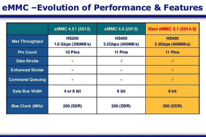 emmc-50-total-ip-solution-5-638