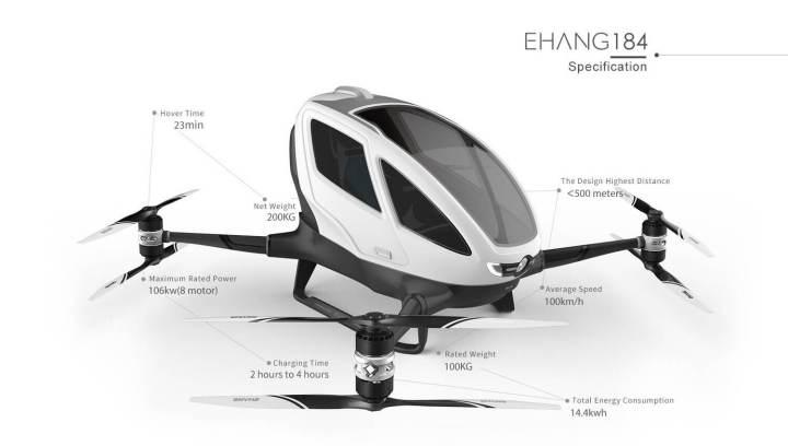 smt-Drones-P3