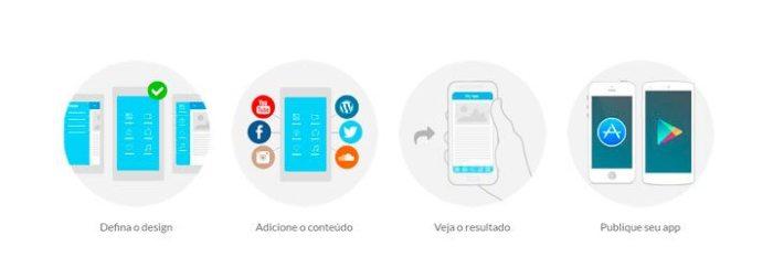 4 passos para criar um app com GoodBarber