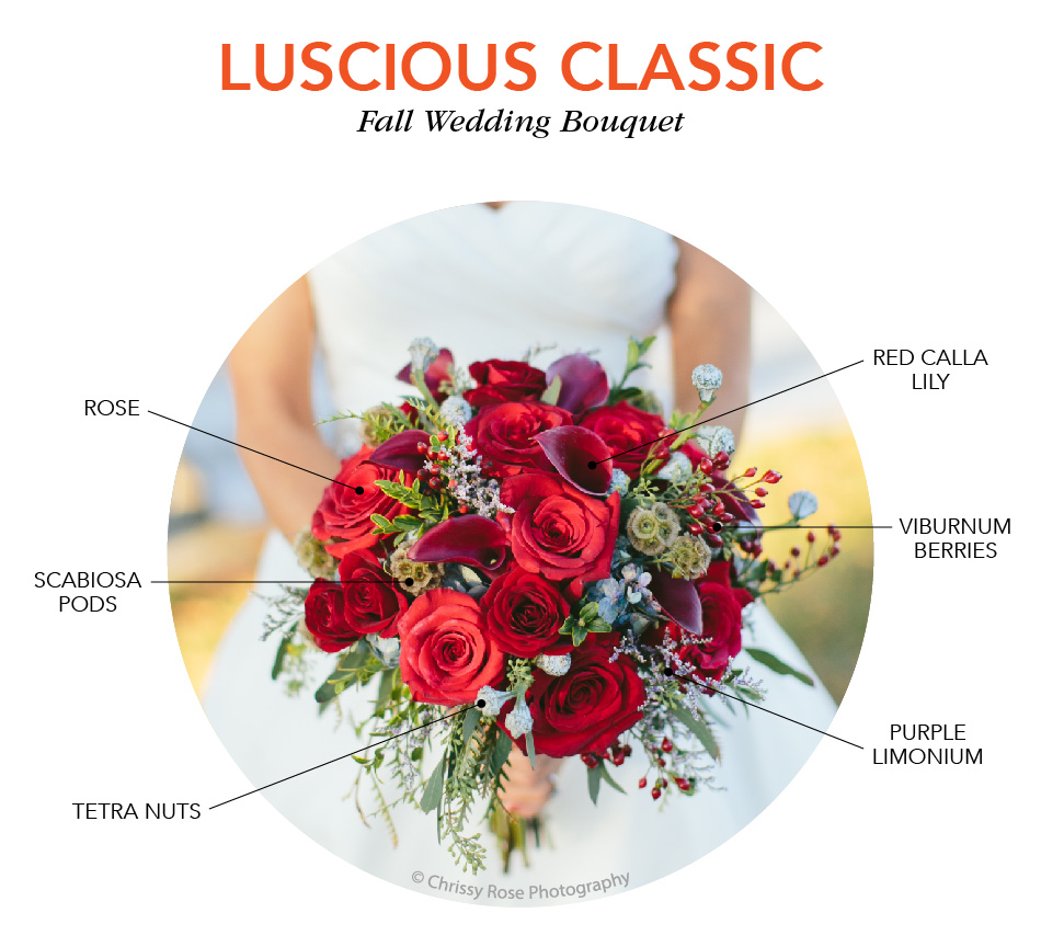 Swish Your Wedding Dayis Cohesive By Choosing A Classic Ensure Each Element While Details Differ From Bride Fall Wedding Flowers Shutterfly wedding Fall Wedding Bouquets