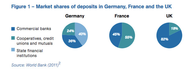 The banking market in Europe - from NEF 2014