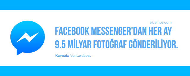 facebook messenger istatistik.001