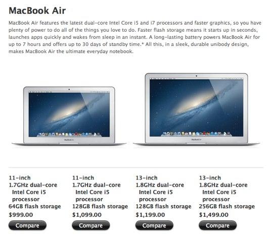 sihirli elma hangi apple mac almali 6 Hangi Maci almalıyım?