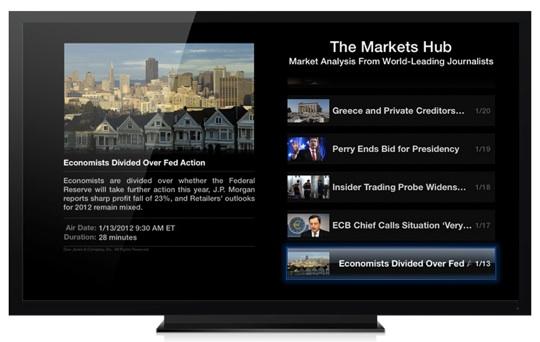 sihirli elma apple tv turkiye nedir nasil kullanilir 26 Apple TV nedir? Nasıl kullanılır?
