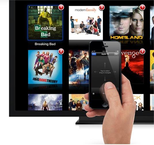 sihirli elma apple tv turkiye nedir nasil kullanilir 28 Apple TV nedir? Nasıl kullanılır?