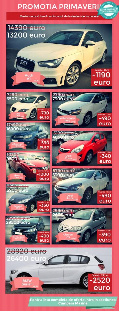 discount-8 martie VeziCatFace.ro