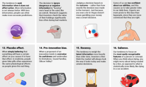20 Cognitive Biases That Could Be The Reason You Make Wrong Decisions