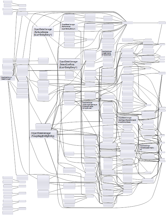 godClass 1?resize=571%2C738 visualizing dependencies with ndepend dzone integration on plumbing job sheet template