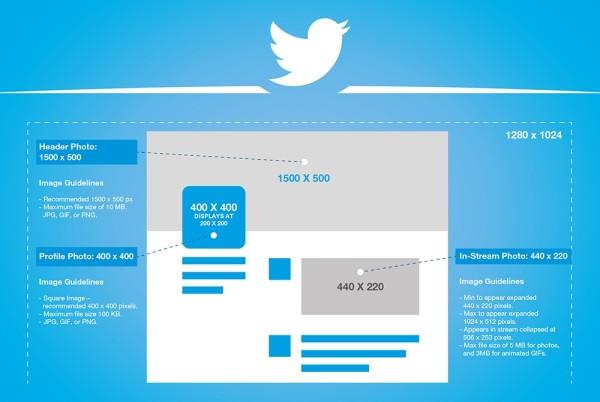 taille des images sur twitter
