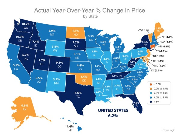 The Past, Present & Future of Home Prices | Simplifying The Market