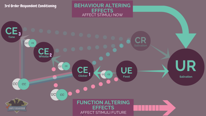 to-use-behaviour-altering-effects