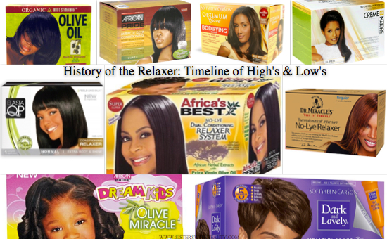 History Of Relaxers How To Minimise The