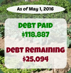 April 2016 Debt Repaymemt Progress Report