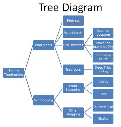 Tree data structure  Wikipedia