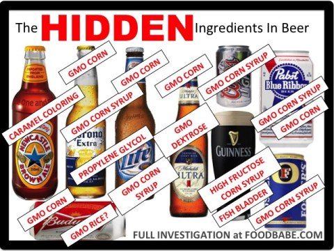 beer-hfcs-chemical