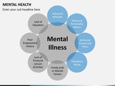 Mental Health PowerPoint Template | SketchBubble