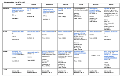 Skinnytaste Meal Plan (June 10-June 16) | jeunesse founder
