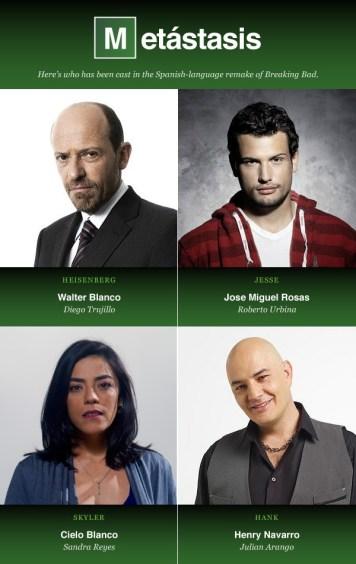 Metastasis (Colombian Breaking Bad) - cast