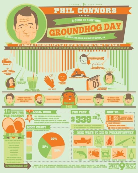 Hero Design's Groundhog Day infographic