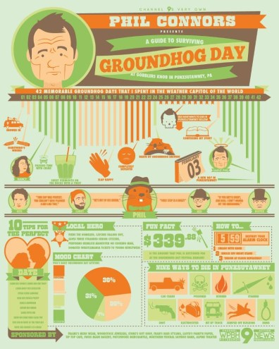 Hero Design's Groundhog Day infographic