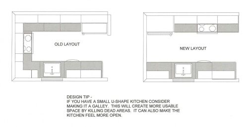 Medium Of Kitchen Floor Layout